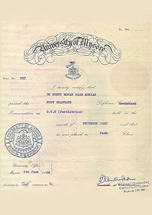 Certificate from University of Mysore